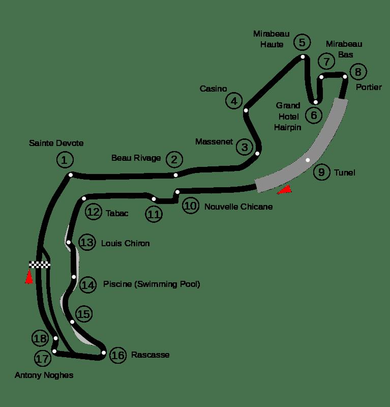 Rennstrecke Monaco