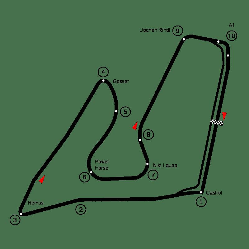 Rennstrecke Österreich